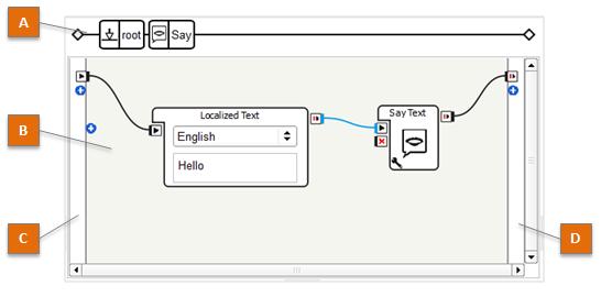 Flow Diagram Panel Nao Software 1145 Documentation