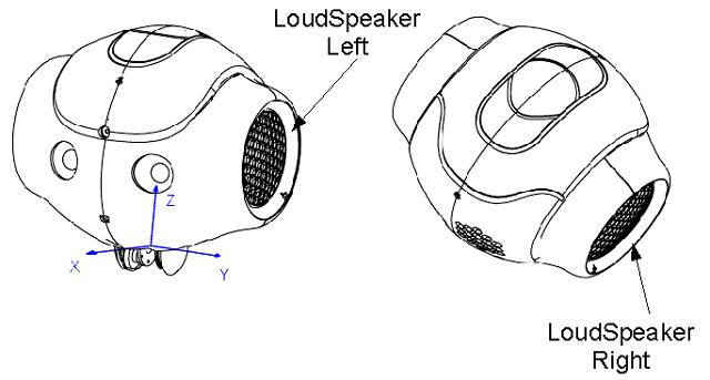 Loudspeakers — NAO Software 1 14 5 documentation