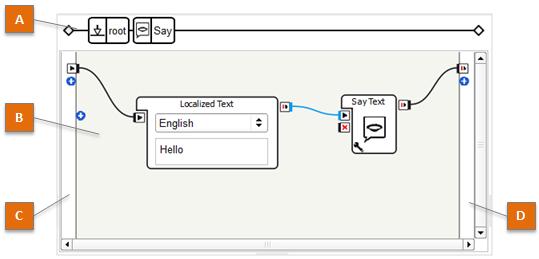 Flow diagram panel — Aldebaran 2.1.4.13 documentation