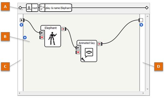 Flow Diagram Panel Aldebaran 28354c Documentation